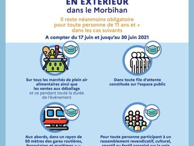 Port du masque. Le préfet du Morbihan prend un arrêté jusqu'au 30...