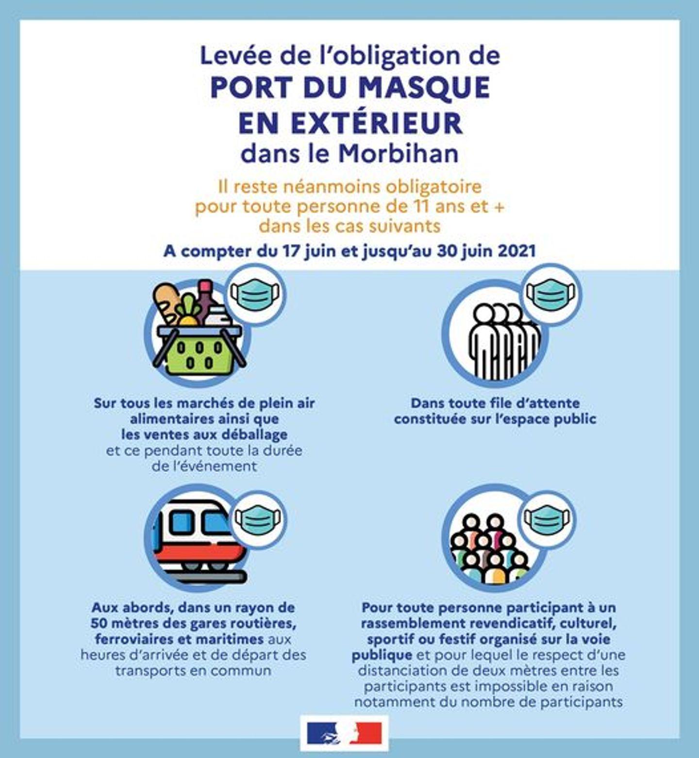 Arrêté préfectoral du Morbihan