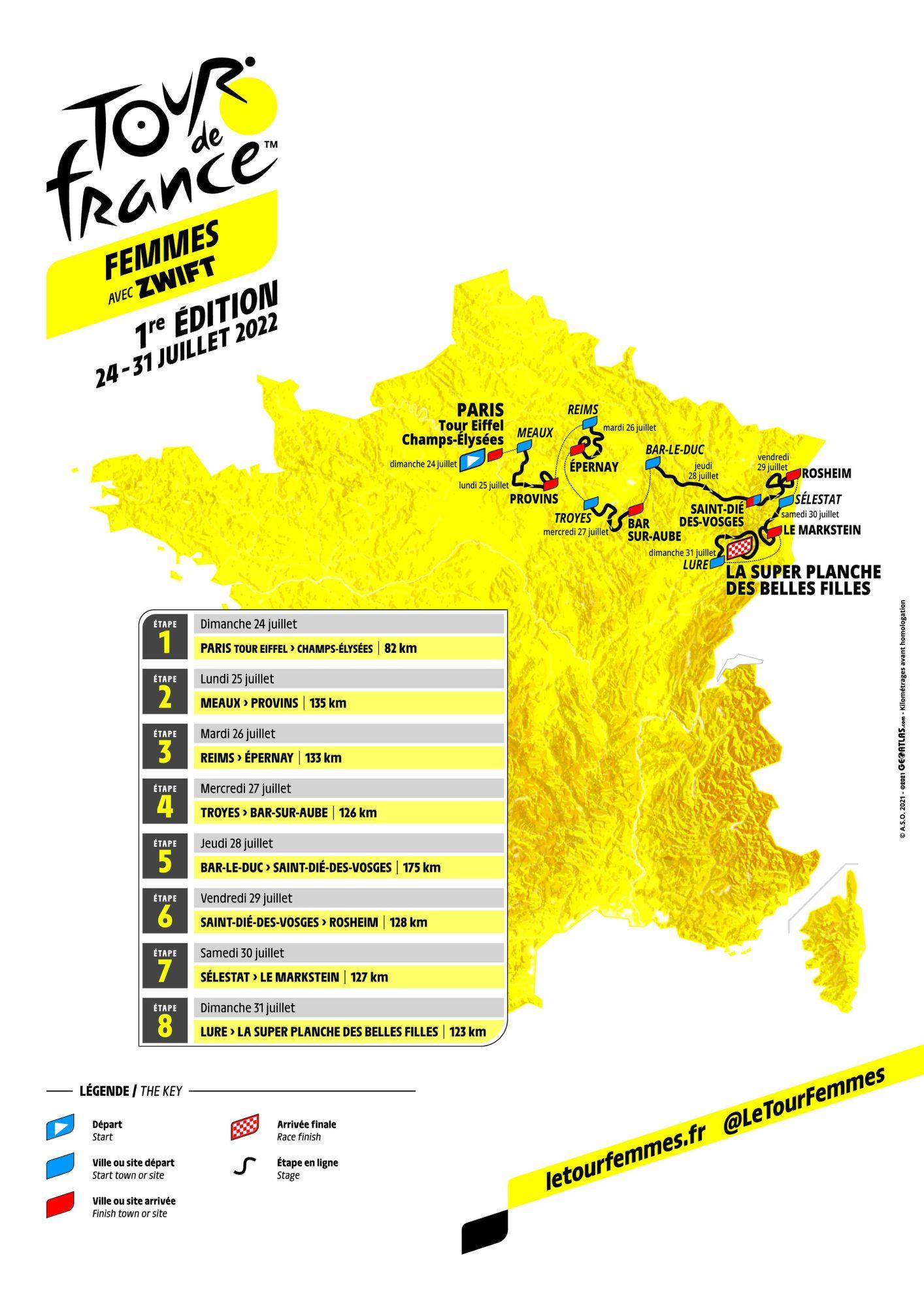 Tracé tour de France féminin