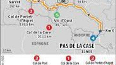 [ SPORT ] Cyclisme/Tour de France: Le point sur la journée