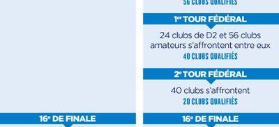 Foot :coupe de Francenouvelle version