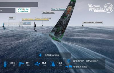 Vendée Globe : comment s'en sortir sur la course virtuelle ?
