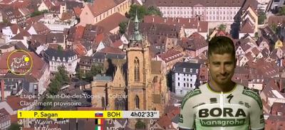 LE TOUR   Peter Sagan victorieux à Colmar, Alaphilippe reste en...