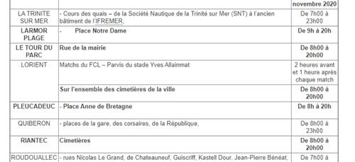 Le préfet du Morbihan signe un nouvel arrêté sur le port du masque...