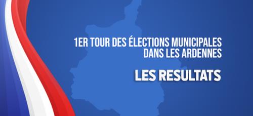 Les résultats des élections municipales du 1er tour !